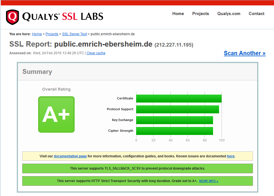 Qualys SSL Report Summary neu
