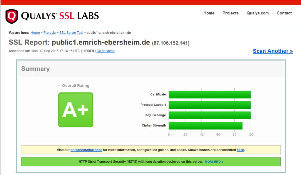 Qualys SSL Report, Summary neue Konfiguration